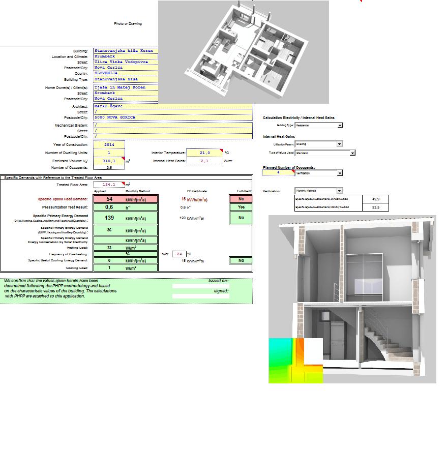 projektiranje 101