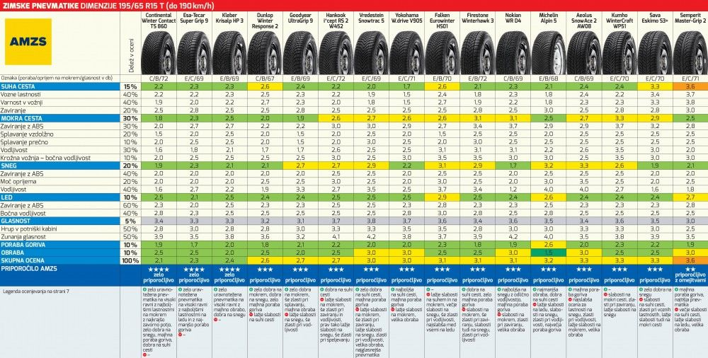 dobra guma, guma, vulkanizerstvo, prodaja pnevmatik, prodaja platišč, prodaja gum, hramba pnevmatik, montaža pnevmatik, www.aluplatisca.com 007