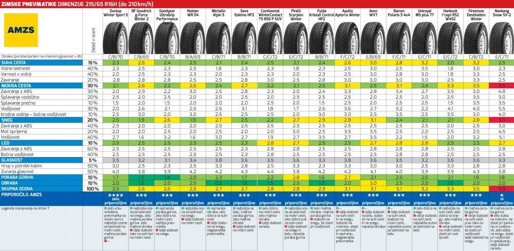 dobra guma, guma, vulkanizerstvo, prodaja pnevmatik, prodaja platišč, prodaja gum, hramba pnevmatik, montaža pnevmatik, www.aluplatisca.com 009