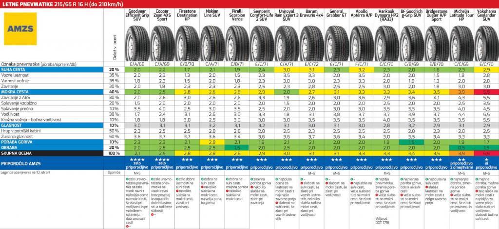 dobra guma, guma, vulkanizerstvo, prodaja pnevmatik, prodaja platišč, prodaja gum, hramba pnevmatik, montaža pnevmatik, www.aluplatisca.com 017