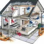Delovanje, montaža toplotne črpalke, prezračevanje z rekuperacijo, pametne inštalacije - Prof.el d.o.o. 005