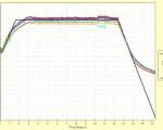 Delovanje, montaža toplotne črpalke, prezračevanje z rekuperacijo, pametne inštalacije - Prof.el d.o.o. 100