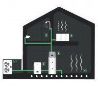 Prodaja, montaža, servis sobnih, profesionalnih klimatskih naprav, toplotnih črpalk 002