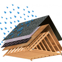 Strešna kleparska dela, izdelava novih ostrešij, obnova starih ostrešij, pokrivanje streh s sika folijo, pokrivanje streh s pločevino--logo